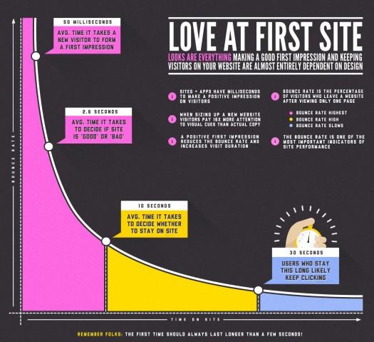 Visual_Web_Infographic_Large