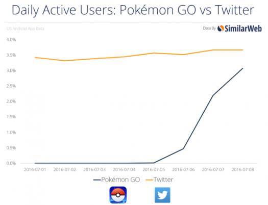 pokemon vs twitter