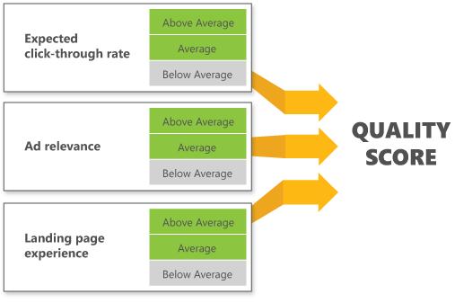 adwords_quality_score_data
