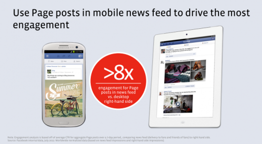 Drive the most engagement