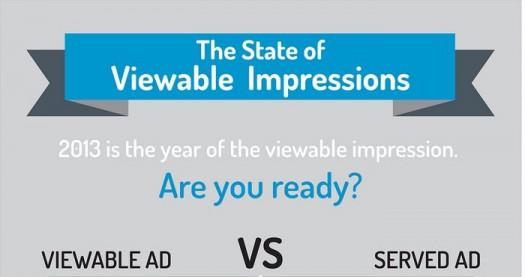 Viewable Impression