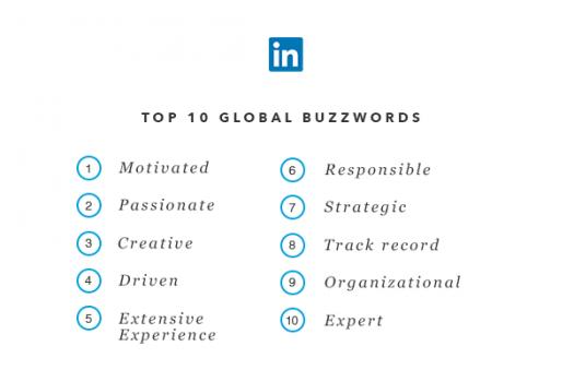 linkedin global buzzwords