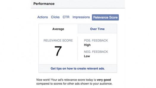 relevance.score